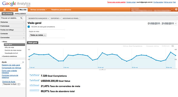 Novo Google Analytics
