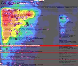 Mapa de calor - CTR de SERP na busca orgânica Google x Bing