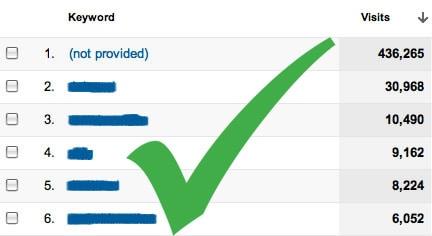 Not provided Google uma solução - SEO