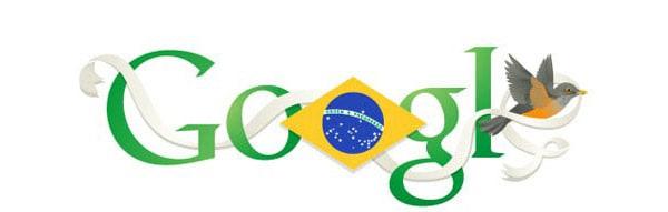 Google domina 91% das buscas no Brasil