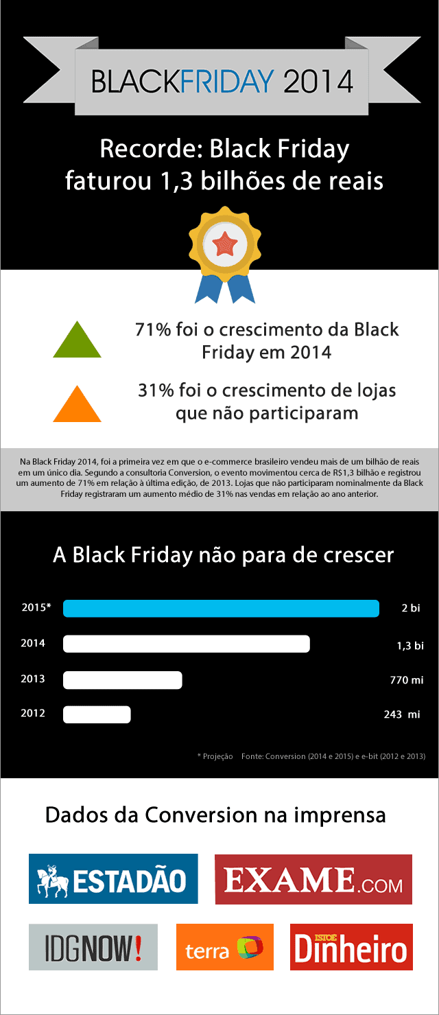 blackfriday infografico-ok.fw
