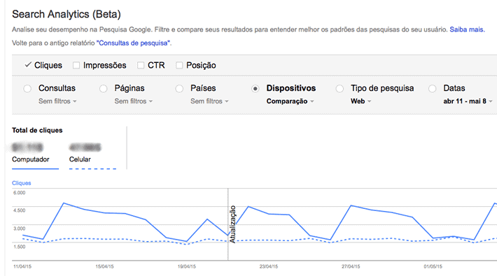 search analytics google webmaster tools