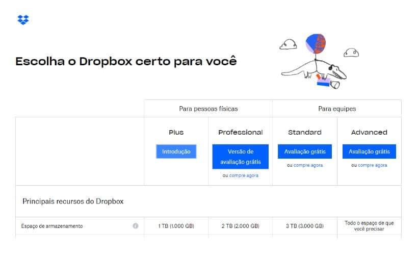 Exemplo de estratégia de preço grátis do Dropbox