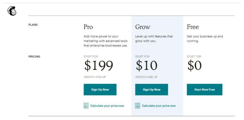 Estratégia de preço grátis do MailChimp