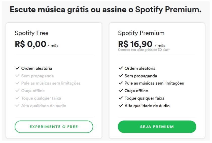 Exemplo de conta gratuita do Spotify Premium