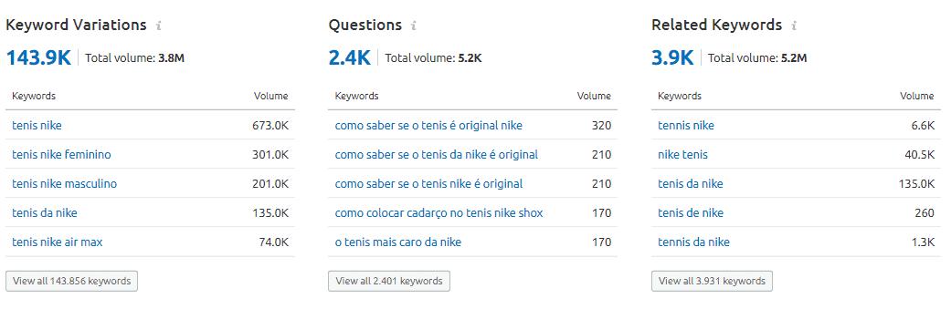 keywords-relacionadas-tenis-nike