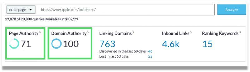 Análise de Backlinks Autoridade de Página e de Domínio