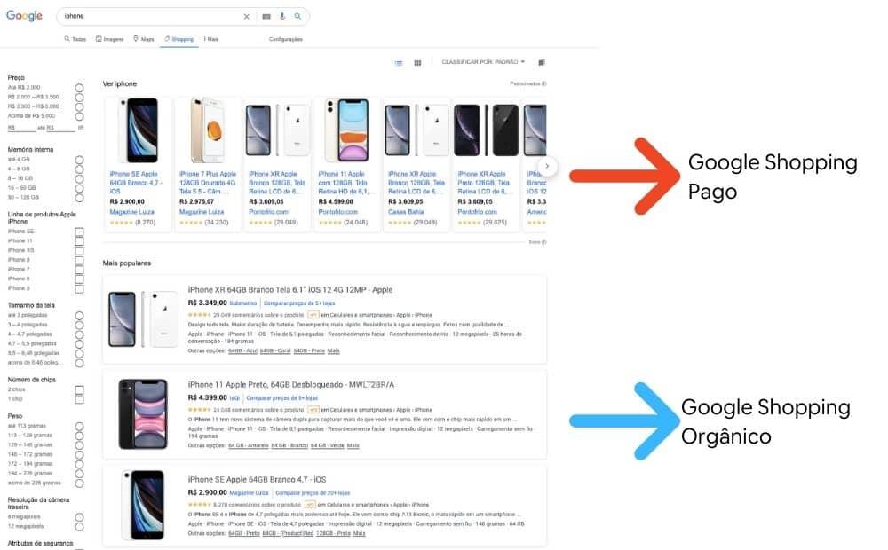 Google Shopping (resultado pago e orgânico)