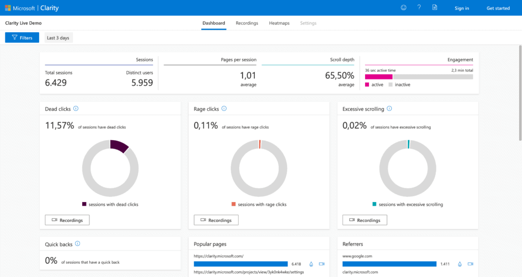 Microsoft Clarity Relatório