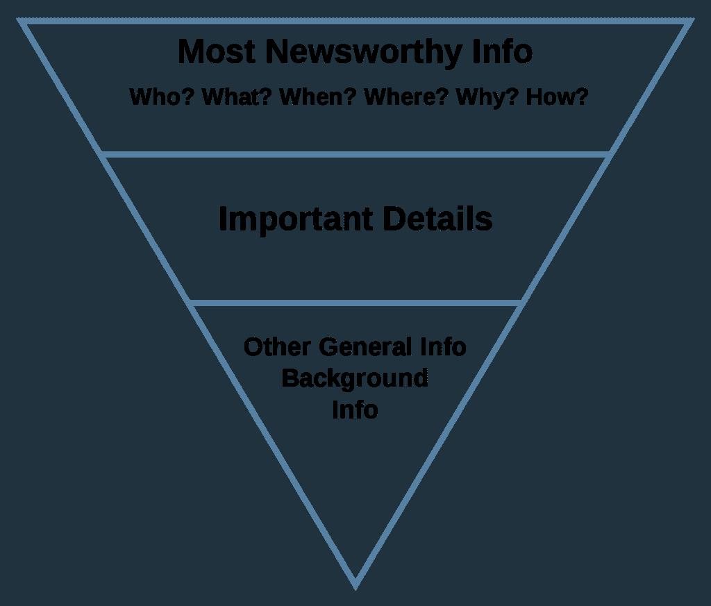 trianguloinvertido