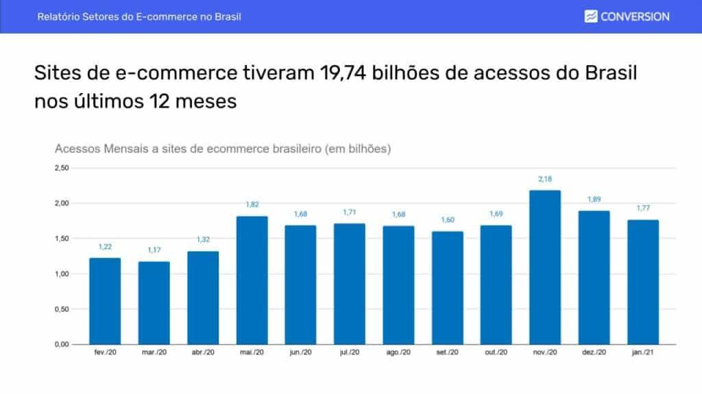 relatorio-ecommerce-01