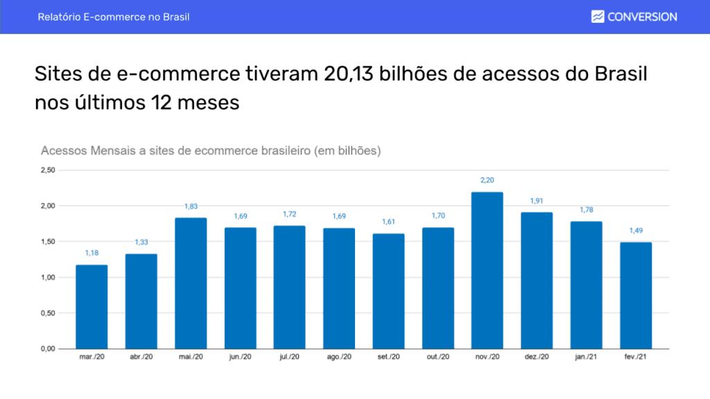 relatorio-ecommerce