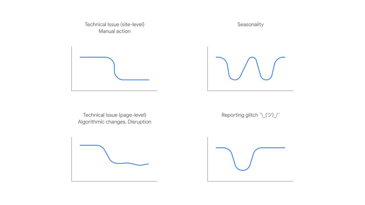 analiseperformancereport